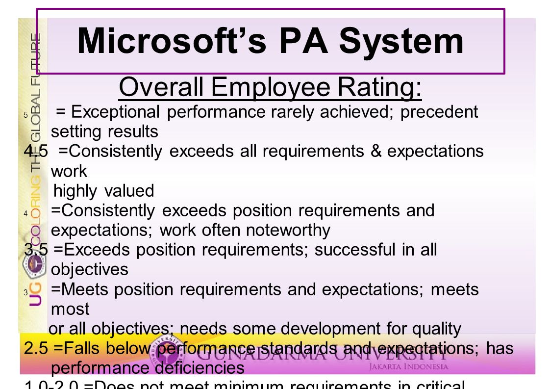 Microsoft's PA System Overall Employee Rating: 5 = Exceptional performance rarely achieved; precedent setting results 4.5 =Consistently exceeds all re
