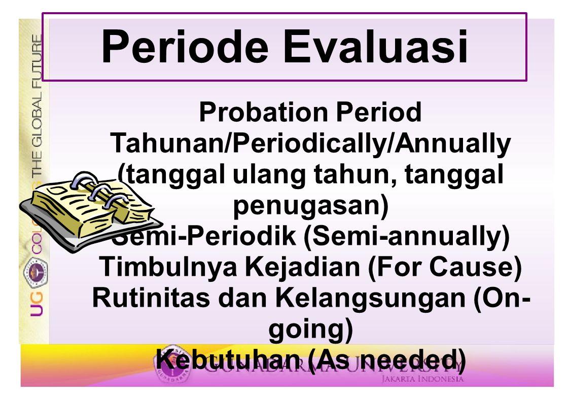Periode Evaluasi Probation Period Tahunan/Periodically/Annually (tanggal ulang tahun, tanggal penugasan) Semi-Periodik (Semi-annually) Timbulnya Kejad