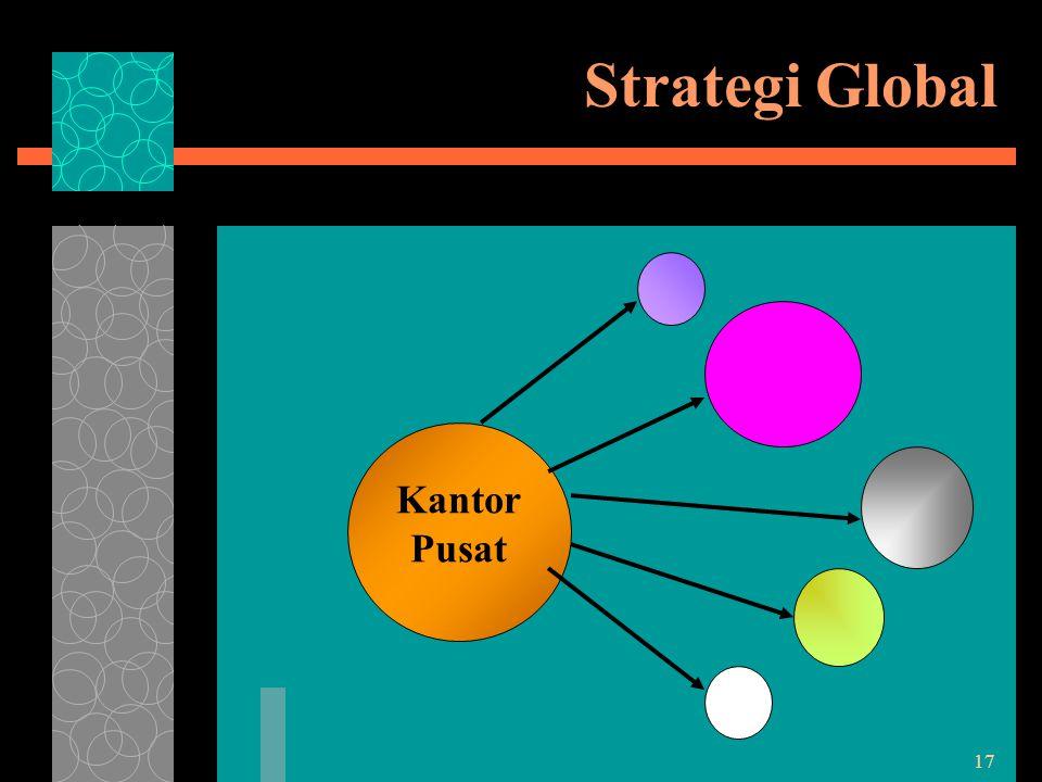 17 Strategi Global Kantor Pusat