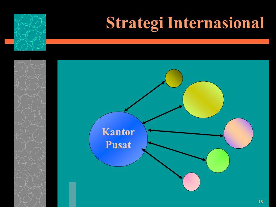 19 Strategi Internasional Kantor Pusat