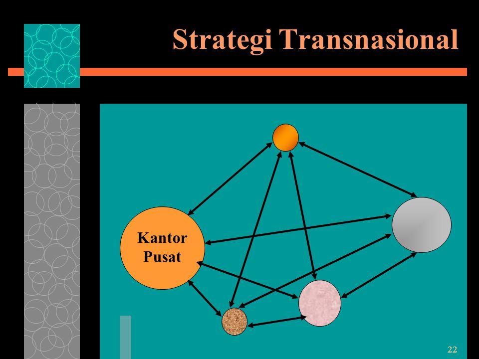22 Strategi Transnasional Kantor Pusat