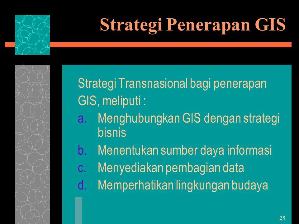 25 Strategi Penerapan GIS Strategi Transnasional bagi penerapan GIS, meliputi : a.Menghubungkan GIS dengan strategi bisnis b.Menentukan sumber daya in