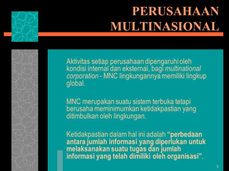 3 PERUSAHAAN MULTINASIONAL Aktivitas setiap perusahaan dipengaruhi oleh kondisi internal dan eksternal, bagi multinational corporation - MNC lingkunga