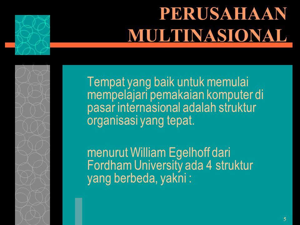 6 PERUSAHAAN MULTINASIONAL 1.Divisi Fungsional Sedunia ( worldwide functional divisions ), 2.