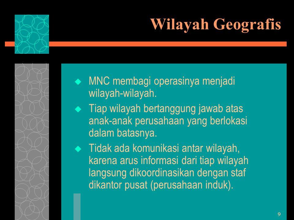 9 Wilayah Geografis  MNC membagi operasinya menjadi wilayah-wilayah.  Tiap wilayah bertanggung jawab atas anak-anak perusahaan yang berlokasi dalam