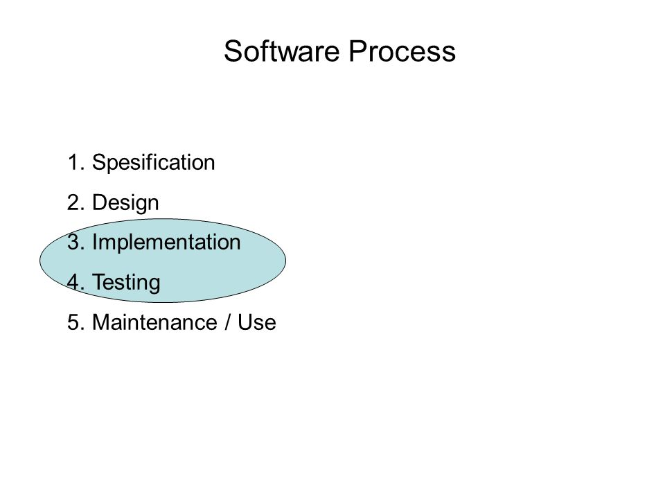 Software Process 1.Spesification 2.Design 3.Implementation 4.Testing 5.Maintenance / Use