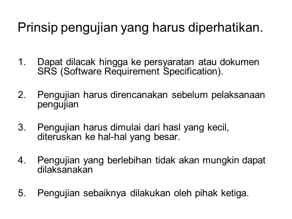 Faktor-faktor pengujian tahap ini meliputi : 1.Pengujian fungsional 2.Dukungan manual 3.Kemudahan operasi.