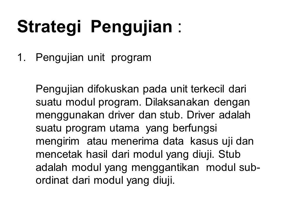 Strategi Pengujian : 1.Pengujian unit program Pengujian difokuskan pada unit terkecil dari suatu modul program.
