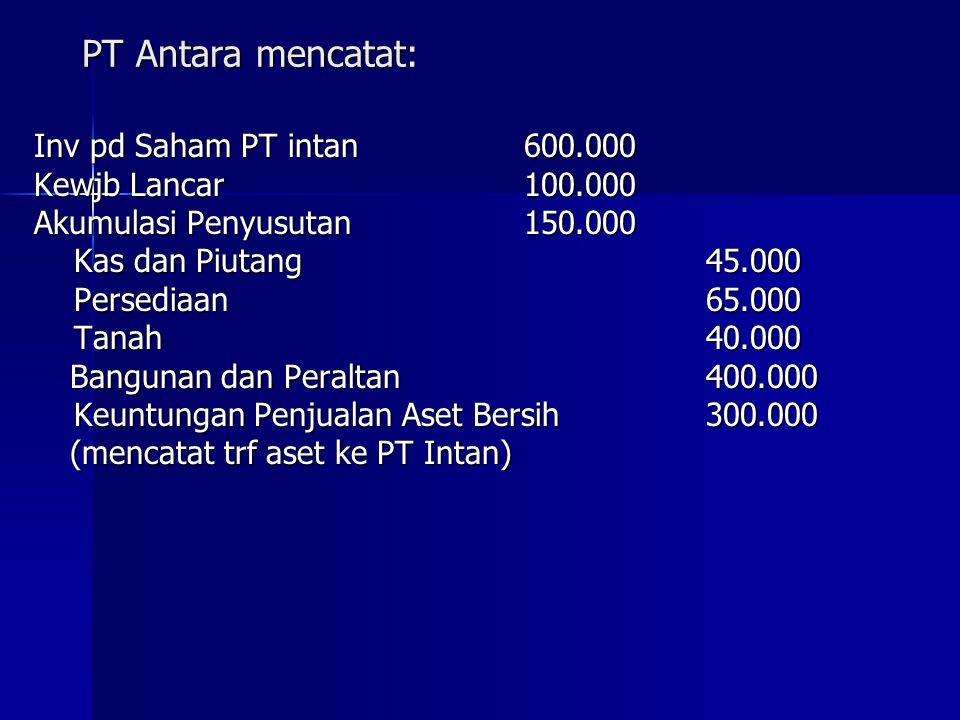 PT Antara mencatat: Inv pd Saham PT intan 600.000 Kewjb Lancar 100.000 Akumulasi Penyusutan 150.000 Kas dan Piutang45.000 Kas dan Piutang45.000 Persed