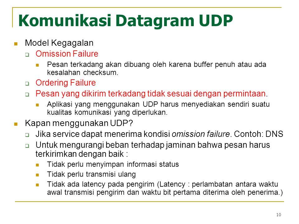 10 Komunikasi Datagram UDP Model Kegagalan  Omission Failure Pesan terkadang akan dibuang oleh karena buffer penuh atau ada kesalahan checksum.  Ord