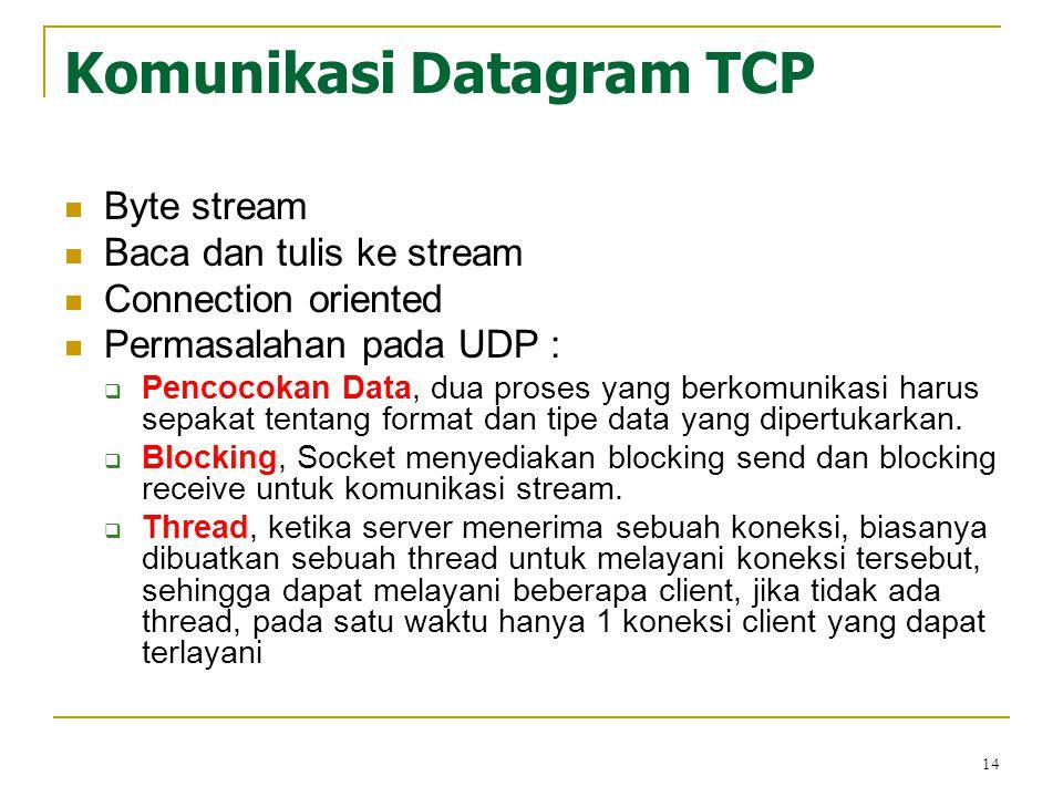 14 Komunikasi Datagram TCP Byte stream Baca dan tulis ke stream Connection oriented Permasalahan pada UDP :  Pencocokan Data, dua proses yang berkomu