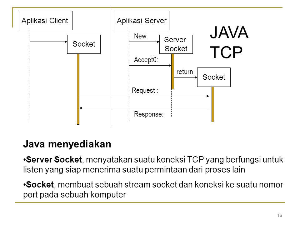 16 Aplikasi ClientAplikasi Server Socket Server Socket New: Accept0: Socket return Request : Response: JAVA TCP Java menyediakan Server Socket, menyat