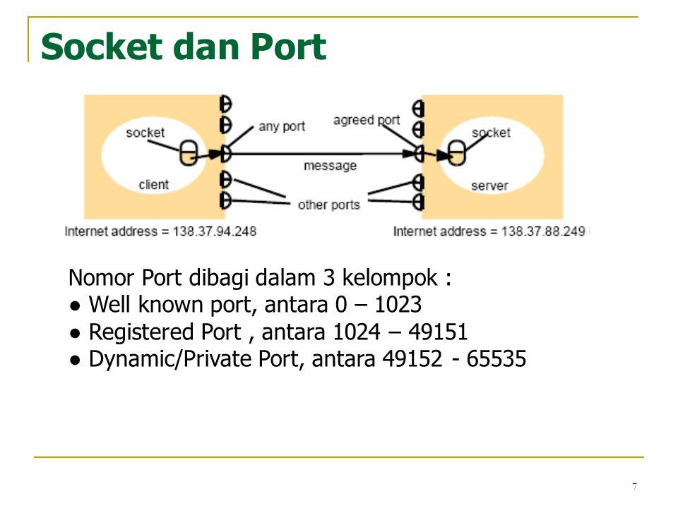 7 Socket dan Port Nomor Port dibagi dalam 3 kelompok : ● Well known port, antara 0 – 1023 ● Registered Port, antara 1024 – 49151 ● Dynamic/Private Por