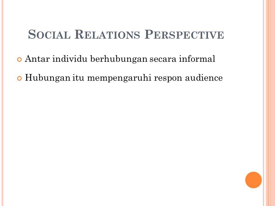 S OCIAL R ELATIONS P ERSPECTIVE Antar individu berhubungan secara informal Hubungan itu mempengaruhi respon audience