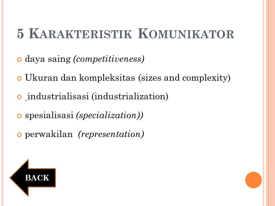 5 K ARAKTERISTIK K OMUNIKATOR daya saing (competitiveness) Ukuran dan kompleksitas (sizes and complexity) industrialisasi (industrialization) spesiali