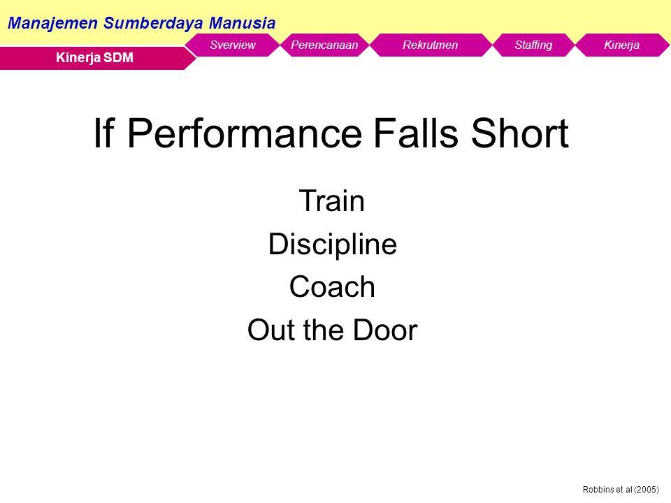 Manajemen Sumberdaya Manusia SverviewStaffingKinerjaRekrutmenPerencanaan Robbins et al (2005) Kinerja SDM If Performance Falls Short Train Discipline Coach Out the Door