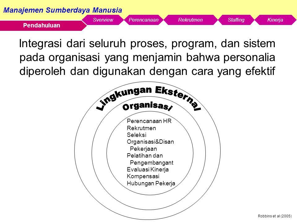 Manajemen Sumberdaya Manusia SverviewStaffingKinerjaRekrutmenPerencanaan Robbins et al (2005) Pendahuluan Integrasi dari seluruh proses, program, dan sistem pada organisasi yang menjamin bahwa personalia diperoleh dan digunakan dengan cara yang efektif Perencanaan HR Rekrutmen Seleksi Organisasi&Disan Pekerjaan Pelatihan dan Pengembangant Evaluasi Kinerja Kompensasi Hubungan Pekerja