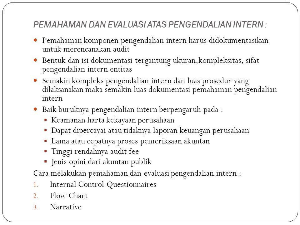 PEMAHAMAN DAN EVALUASI ATAS PENGENDALIAN INTERN : Pemahaman komponen pengendalian intern harus didokumentasikan untuk merencanakan audit Bentuk dan is
