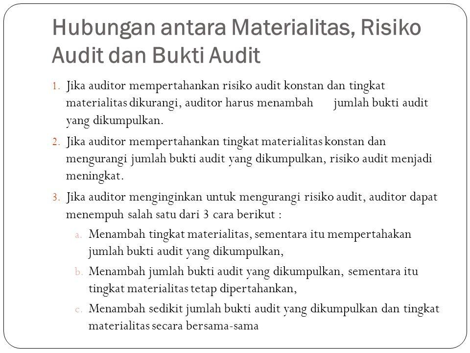 Hubungan antara Materialitas, Risiko Audit dan Bukti Audit 1. Jika auditor mempertahankan risiko audit konstan dan tingkat materialitas dikurangi, aud