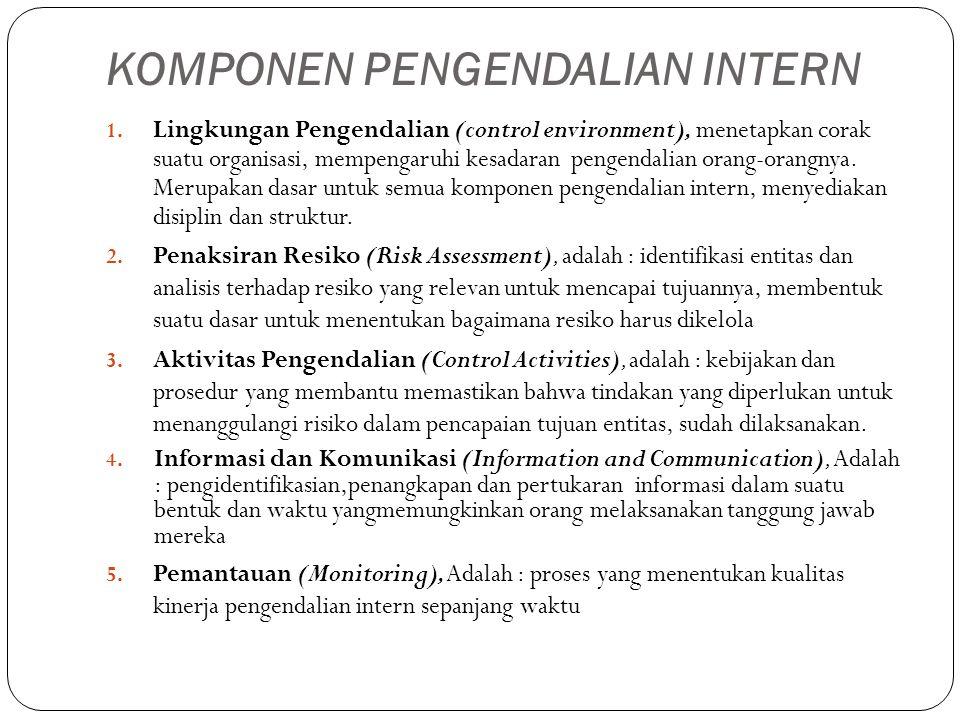 KOMPONEN PENGENDALIAN INTERN 1. Lingkungan Pengendalian (control environment), menetapkan corak suatu organisasi, mempengaruhi kesadaran pengendalian