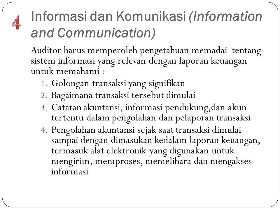 Informasi dan Komunikasi (Information and Communication) Auditor harus memperoleh pengetahuan memadai tentang sistem informasi yang relevan dengan lap
