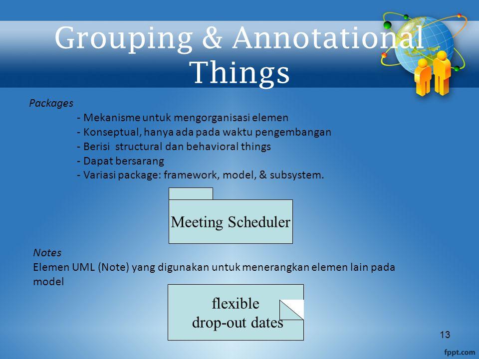 13 Packages - Mekanisme untuk mengorganisasi elemen - Konseptual, hanya ada pada waktu pengembangan - Berisi structural dan behavioral things - Dapat