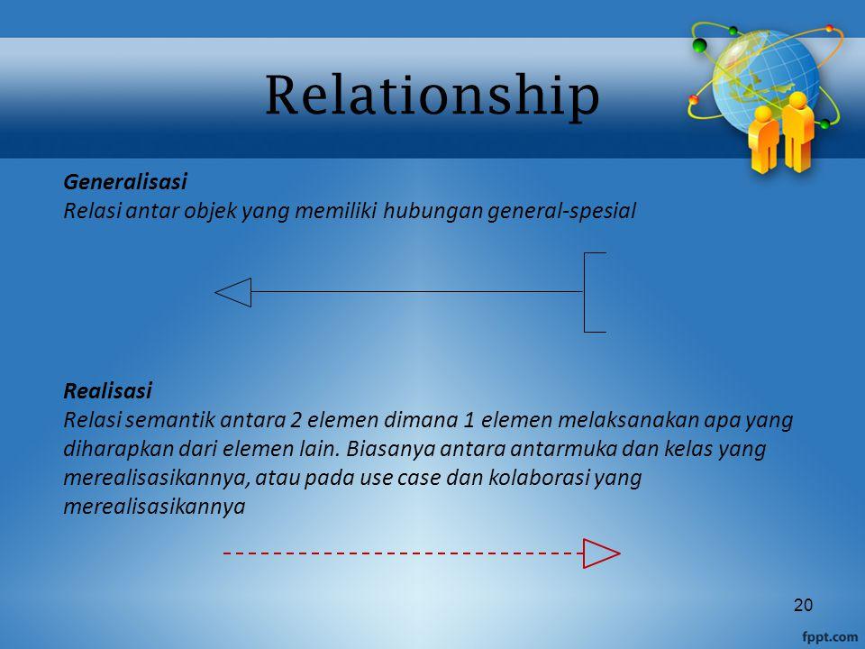 20 Relationship Generalisasi Relasi antar objek yang memiliki hubungan general-spesial Realisasi Relasi semantik antara 2 elemen dimana 1 elemen melak
