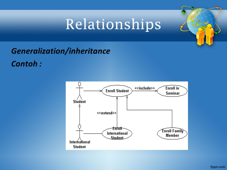 Generalization/inheritance Contoh : Relationships
