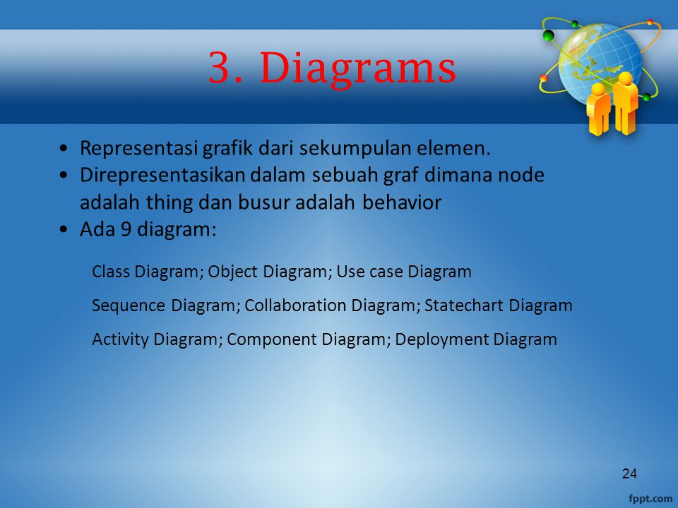 24 3. Diagrams Class Diagram; Object Diagram; Use case Diagram Sequence Diagram; Collaboration Diagram; Statechart Diagram Activity Diagram; Component