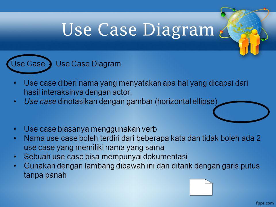 Use case diberi nama yang menyatakan apa hal yang dicapai dari hasil interaksinya dengan actor. Use case dinotasikan dengan gambar (horizontal ellipse