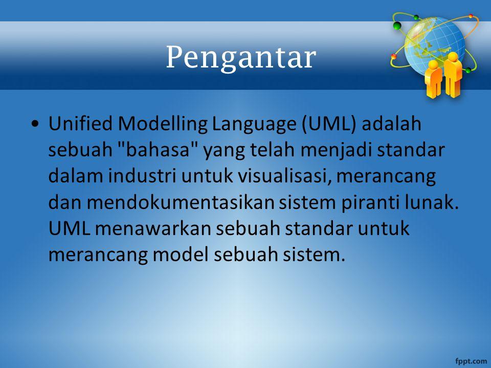 Pengantar Unified Modelling Language (UML) adalah sebuah