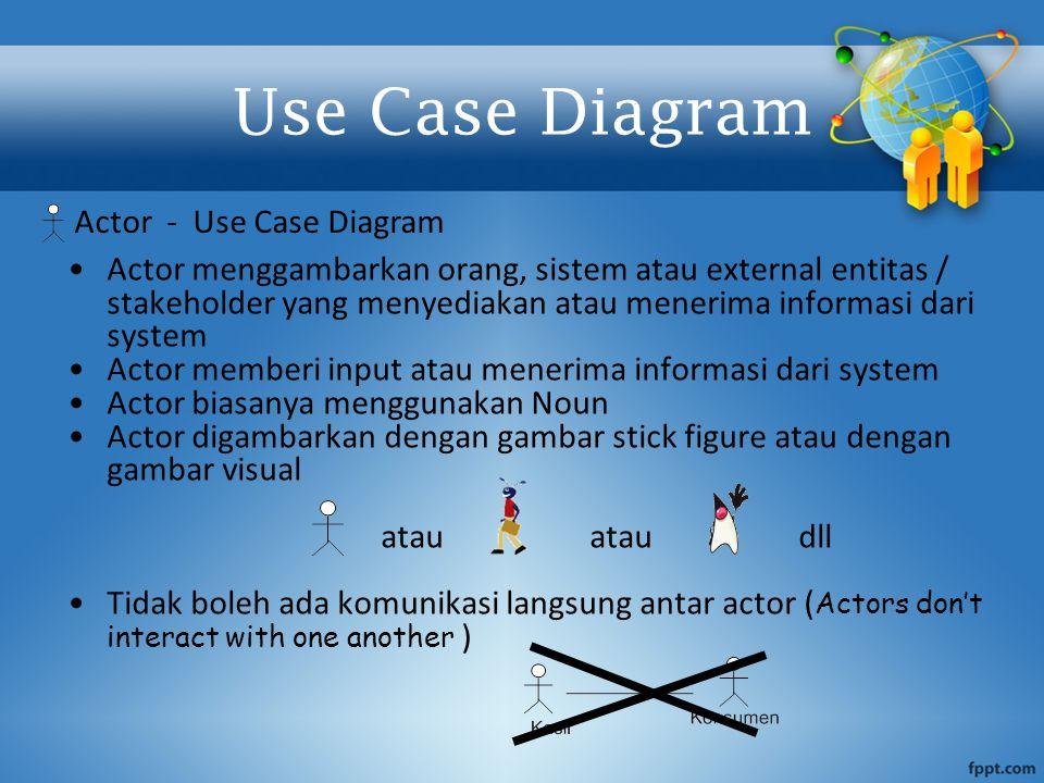 Actor menggambarkan orang, sistem atau external entitas / stakeholder yang menyediakan atau menerima informasi dari system Actor memberi input atau me