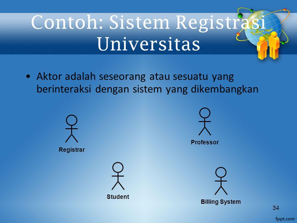 34 Student Registrar Professor Billing System Aktor adalah seseorang atau sesuatu yang berinteraksi dengan sistem yang dikembangkan Contoh: Sistem Reg