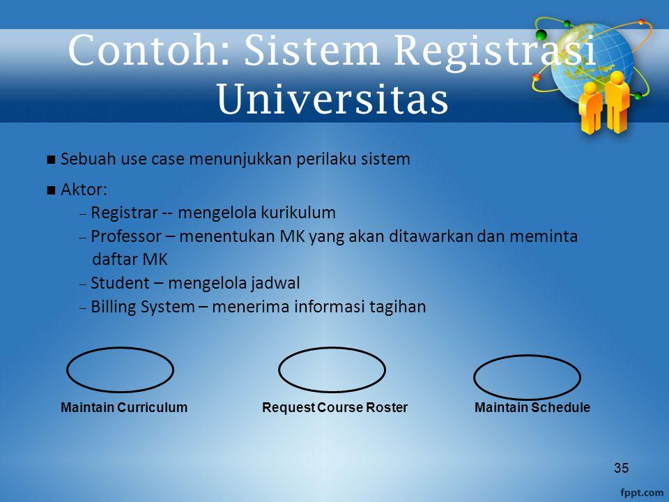 35 Maintain ScheduleMaintain CurriculumRequest Course Roster Sebuah use case menunjukkan perilaku sistem Aktor: – Registrar -- mengelola kurikulum – P