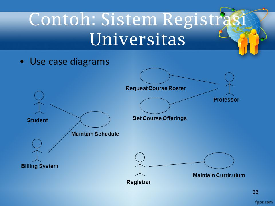 36 Use case diagrams StudentRegistrarProfessor Maintain ScheduleMaintain CurriculumRequest Course Roster Billing System Set Course Offerings Contoh: Sistem Registrasi Universitas