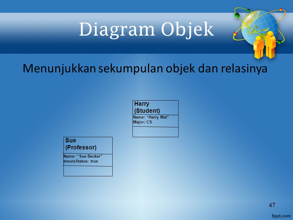 47 Menunjukkan sekumpulan objek dan relasinya Harry (Student) Name: Harry Mat Major: CS Sue (Professor) Name: Sue Becker tenureStatus: true Diagram Objek