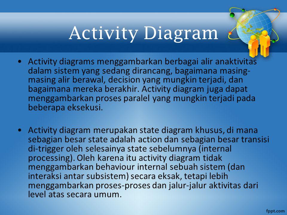 Activity Diagram Activity diagrams menggambarkan berbagai alir anaktivitas dalam sistem yang sedang dirancang, bagaimana masing- masing alir berawal,
