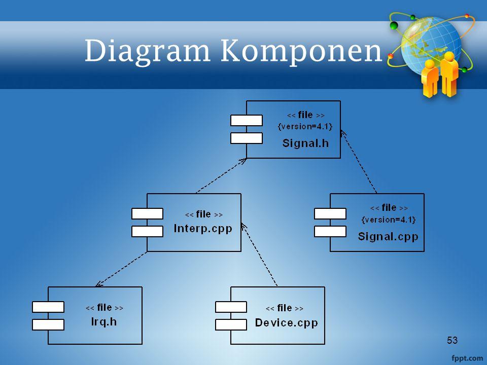 53 Diagram Komponen