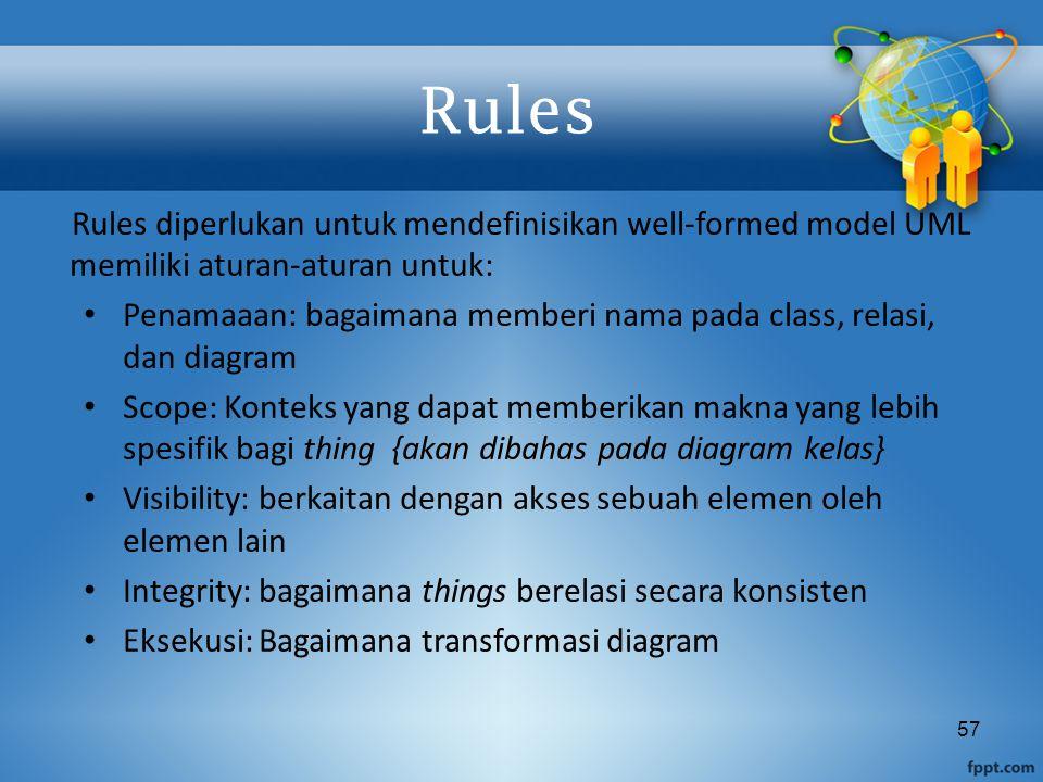 57 Rules diperlukan untuk mendefinisikan well-formed model UML memiliki aturan-aturan untuk: Penamaaan: bagaimana memberi nama pada class, relasi, dan