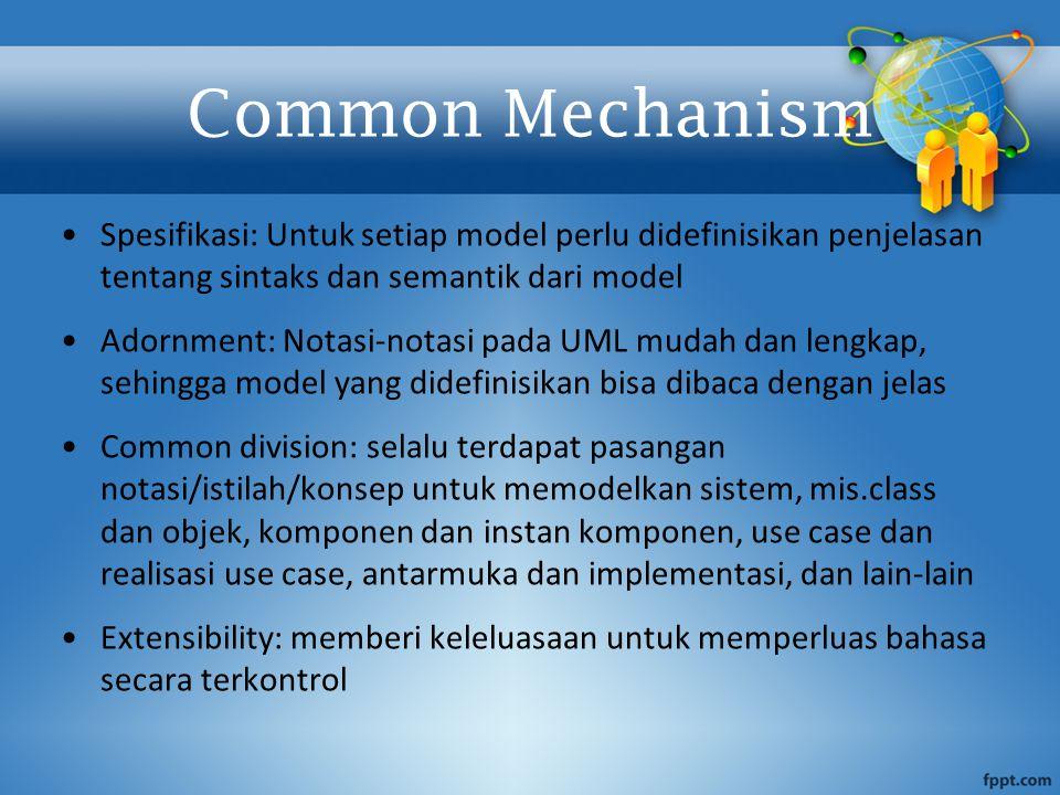 Common Mechanism Spesifikasi: Untuk setiap model perlu didefinisikan penjelasan tentang sintaks dan semantik dari model Adornment: Notasi-notasi pada