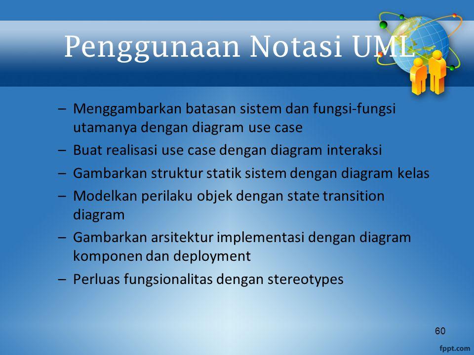 60 Penggunaan Notasi UML –Menggambarkan batasan sistem dan fungsi-fungsi utamanya dengan diagram use case –Buat realisasi use case dengan diagram inte