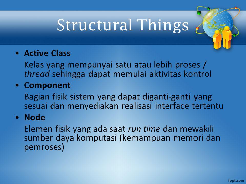 Structural Things Active Class Kelas yang mempunyai satu atau lebih proses / thread sehingga dapat memulai aktivitas kontrol Component Bagian fisik si