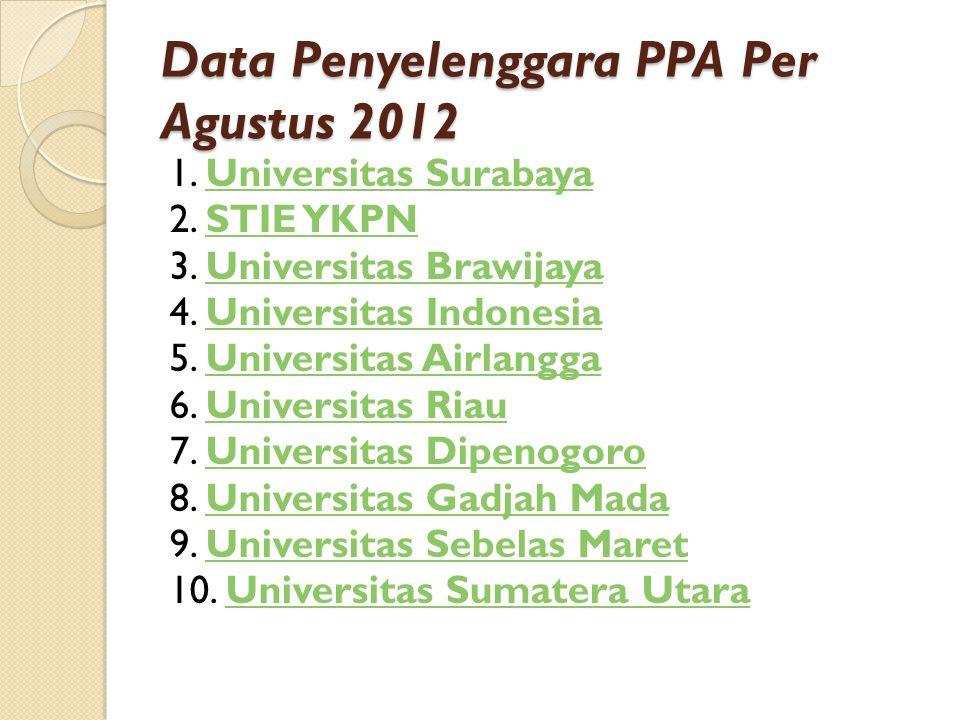 Data Penyelenggara PPA Per Agustus 2012 1. Universitas SurabayaUniversitas Surabaya 2. STIE YKPNSTIE YKPN 3. Universitas BrawijayaUniversitas Brawijay