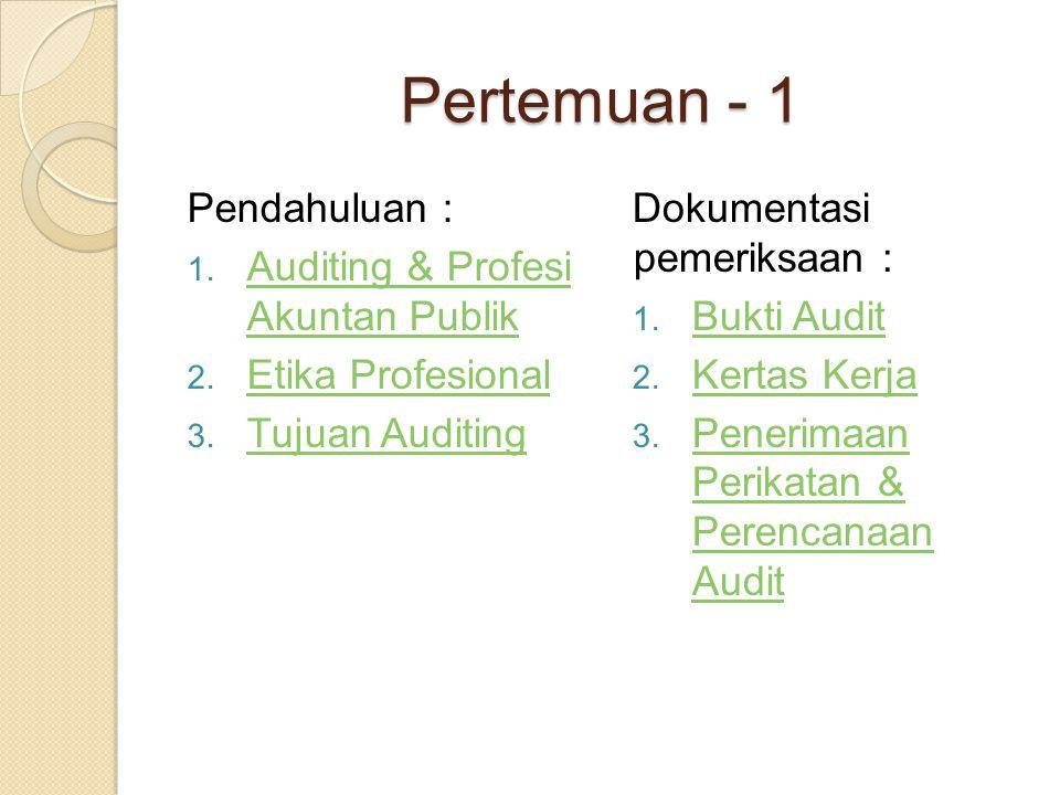 Pertemuan - 1 Pendahuluan : 1. Auditing & Profesi Akuntan Publik Auditing & Profesi Akuntan Publik 2. Etika Profesional Etika Profesional 3. Tujuan Au