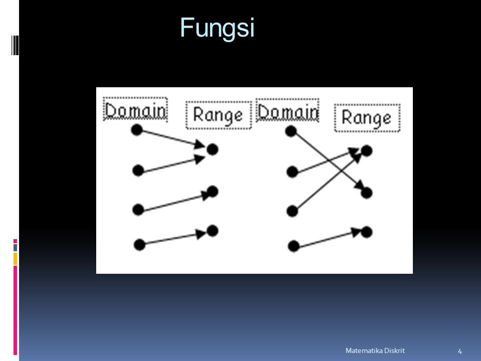 Spesifikasi Fungsi 1.