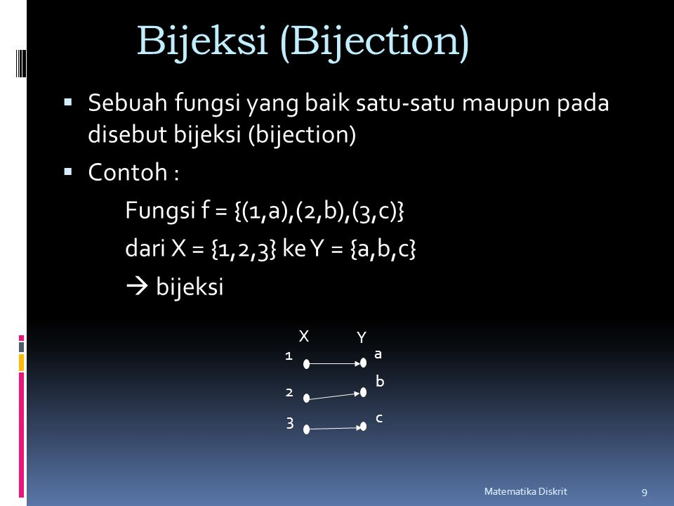 Bijeksi (Bijection)  Sebuah fungsi yang baik satu-satu maupun pada disebut bijeksi (bijection)  Contoh : Fungsi f = {(1,a),(2,b),(3,c)} dari X = {1,