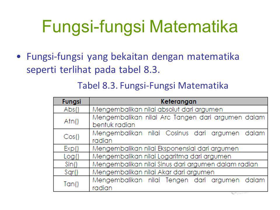 Fungsi-fungsi Matematika Fungsi-fungsi yang bekaitan dengan matematika seperti terlihat pada tabel 8.3. Tabel 8.3. Fungsi-Fungsi Matematika