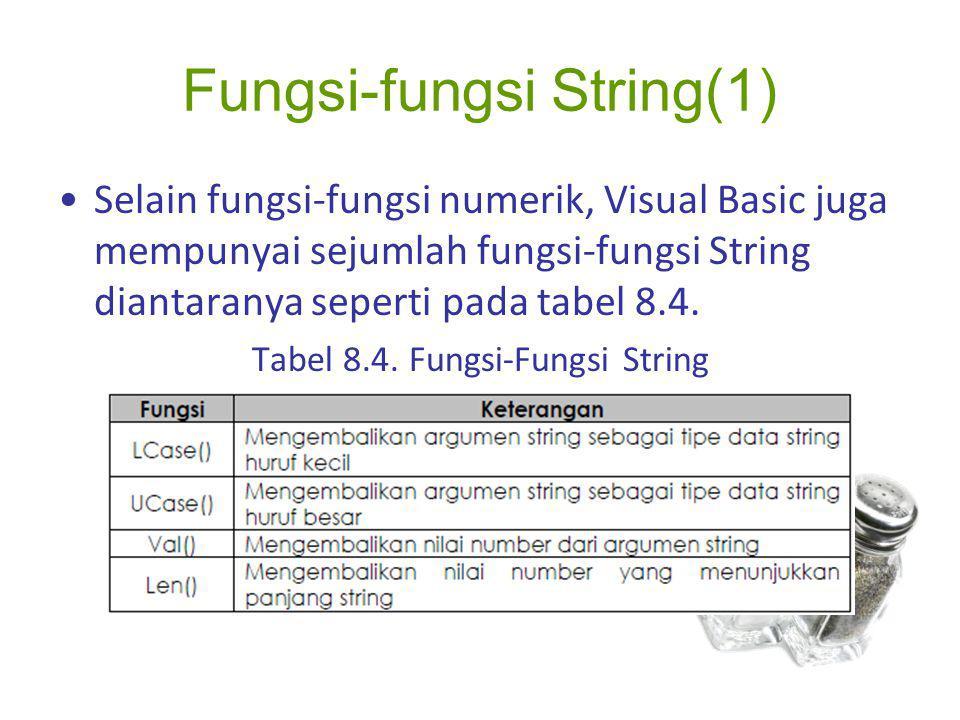 Fungsi-fungsi String(1) Selain fungsi-fungsi numerik, Visual Basic juga mempunyai sejumlah fungsi-fungsi String diantaranya seperti pada tabel 8.4. Ta