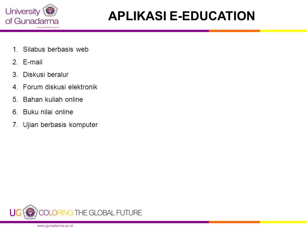 1.Silabus berbasis web 2.E-mail 3.Diskusi beralur 4.Forum diskusi elektronik 5.Bahan kuliah online 6.Buku nilai online 7.Ujian berbasis komputer APLIK