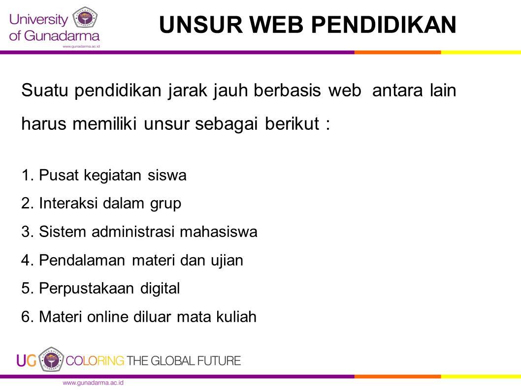 UNSUR WEB PENDIDIKAN Suatu pendidikan jarak jauh berbasis web antara lain harus memiliki unsur sebagai berikut : 1.Pusat kegiatan siswa 2.Interaksi da